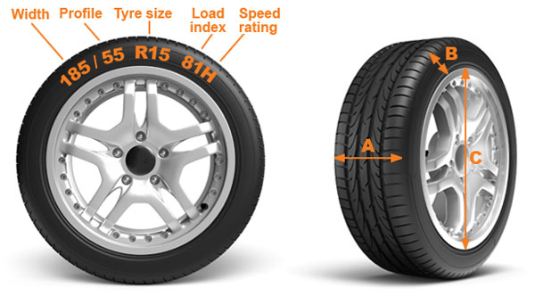 Tyre Size and Dimensions